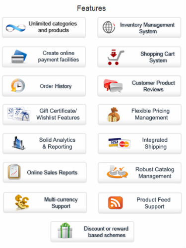 Features of a E-commerce Store
