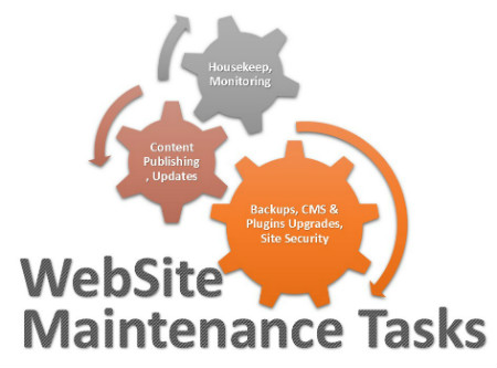 Chores for Website maintenance and upkeep