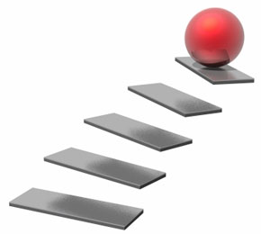 5 Step approach
